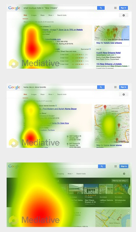 Google Eye Tracking