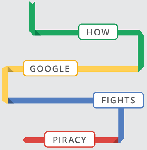 [cml_media_alt id='3248']Google ir toliau kovoja su piratavimu[/cml_media_alt]