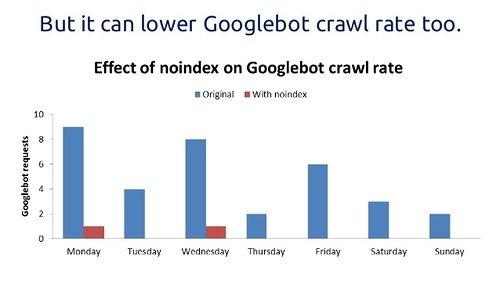 [cml_media_alt id='3327']Googlebot[/cml_media_alt]