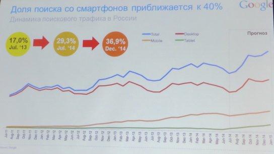 "[cml_media_alt id='3537']""Google Russia"" konferencijoje ""Advdays2015"": ""Esu mobilus, vadinasi egzituoju...""[/cml_media_alt]"