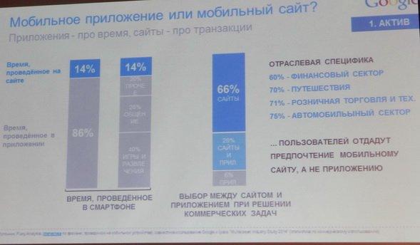 "[cml_media_alt id='3538']""Google Russia"" konferencijoje ""Advdays2015"": ""Esu mobilus, vadinasi egzituoju...""[/cml_media_alt]"