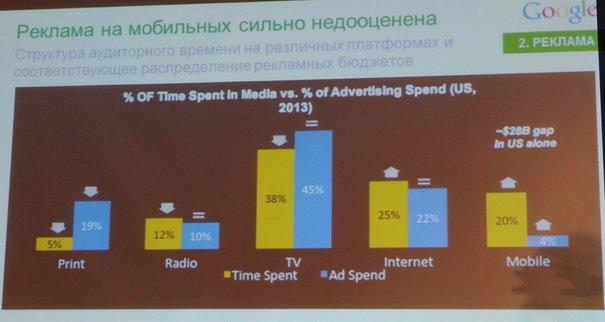 "[cml_media_alt id='3539']""Google Russia"" konferencijoje ""Advdays2015"": ""Esu mobilus, vadinasi egzituoju...""[/cml_media_alt]"